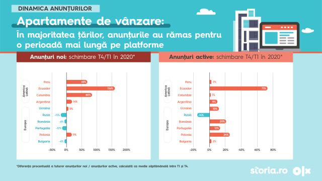 Infografice - 7