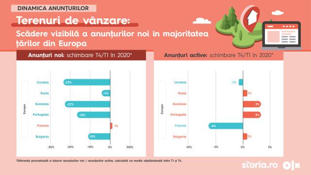 Infografice - 8
