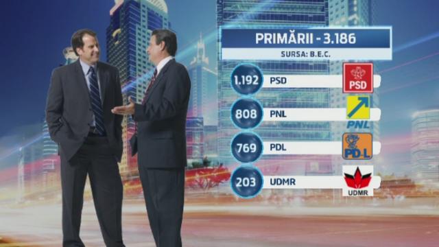 Victor Ponta isi asuma ordonanta traseismului politic al primarilor: \