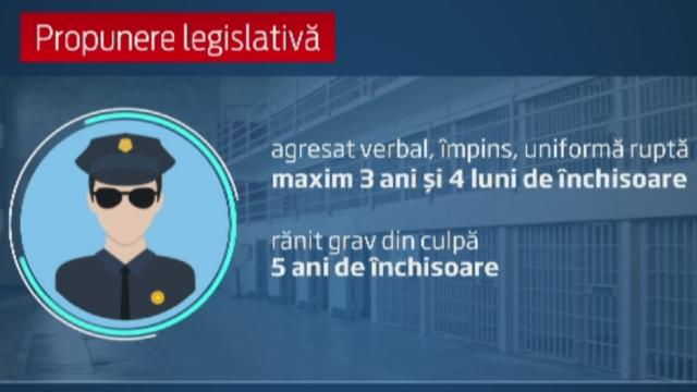 ultraj politist