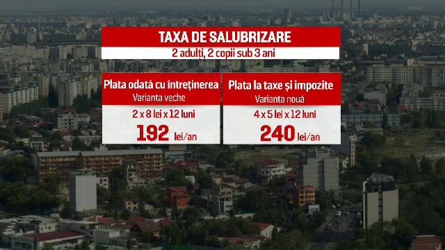300.000 de bucureșteni, obligați să plătească o nouă taxă, până la 30 septembrie