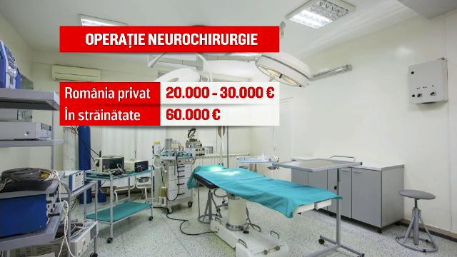Intervențiile decontate în clinicile private. Alternativa până acum era străinătatea