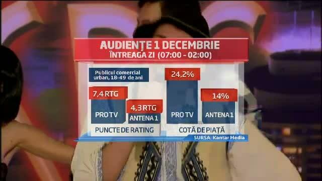 Audiente 1 decembrie