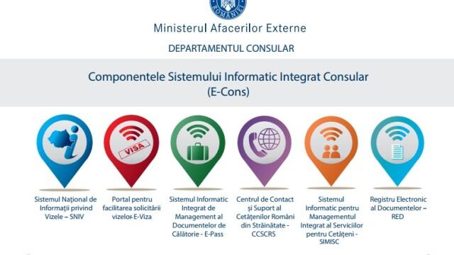 MAE Consular