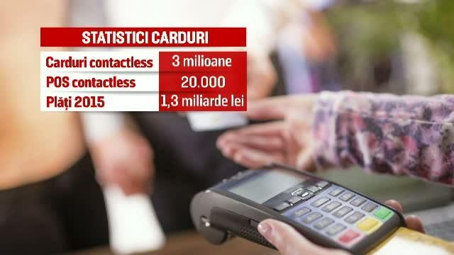 Card contactless