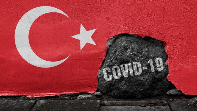 turcia coronavirus