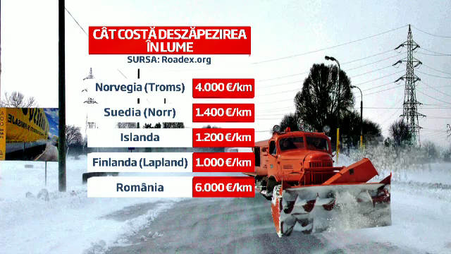 Scumpa, ineficienta si haotica. Romania plateste mai MULT pe deszapezire decat Norvegia sau Finlanda