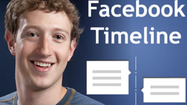 Mark Zuckerberg, Facebook, Timeline
