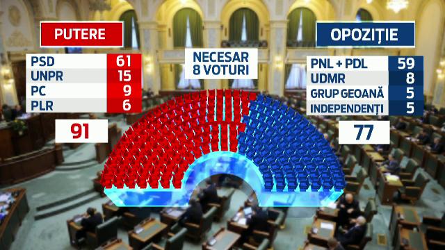 parlament calcule