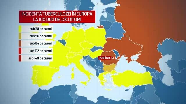 TBC, Europa