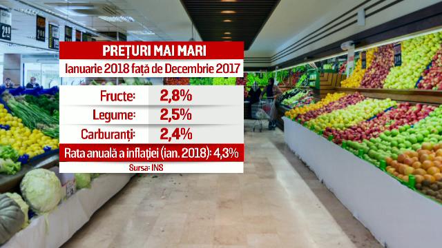 Ministrul Finanţelor, îngrijorat de scumpirile-record la alimente și creșterea inflației