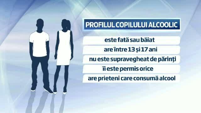 Orasul din Romania care se confrunta cu un numar alarmant de copii alcoolici. \