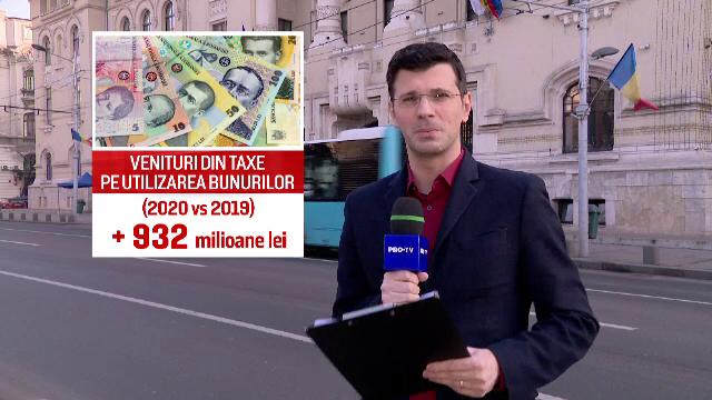 Bugetul Capitalei pentru 2020: De unde se așteaptă bani și ce investiții se vor face - Imaginea 2