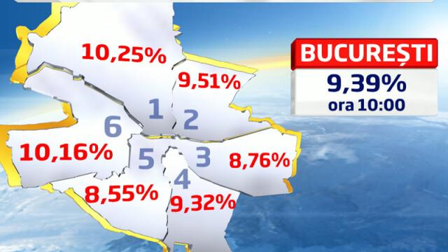 REFERENDUM 2012. Prezenta la vot la ora 23.00 a fost de 45,92 %, potrivit BEC. HARTA INTERACTIVA - Imaginea 3