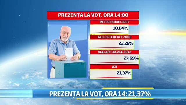 REFERENDUM 2012. Prezenta la vot la ora 23.00 a fost de 45,92 %, potrivit BEC. HARTA INTERACTIVA - Imaginea 6