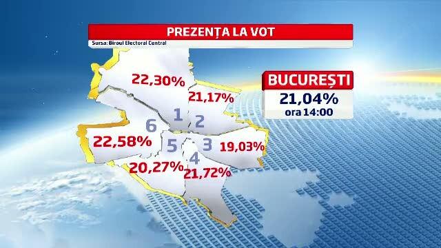 REFERENDUM 2012. Prezenta la vot la ora 23.00 a fost de 45,92 %, potrivit BEC. HARTA INTERACTIVA - Imaginea 7