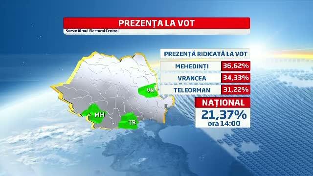 REFERENDUM 2012. Prezenta la vot la ora 23.00 a fost de 45,92 %, potrivit BEC. HARTA INTERACTIVA - Imaginea 8