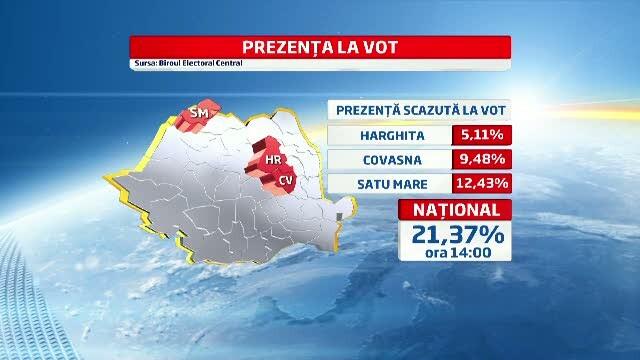 REFERENDUM 2012. Prezenta la vot la ora 23.00 a fost de 45,92 %, potrivit BEC. HARTA INTERACTIVA - Imaginea 9