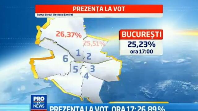 REFERENDUM 2012. Prezenta la vot la ora 23.00 a fost de 45,92 %, potrivit BEC. HARTA INTERACTIVA - Imaginea 11