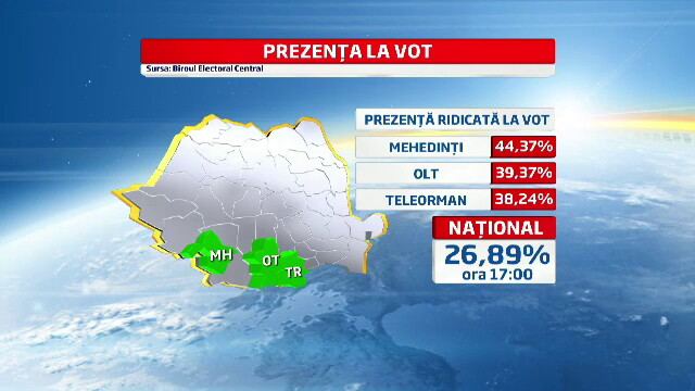 REFERENDUM 2012. Prezenta la vot la ora 23.00 a fost de 45,92 %, potrivit BEC. HARTA INTERACTIVA - Imaginea 13