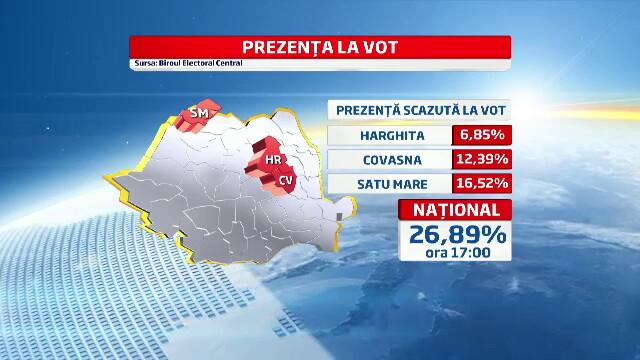 REFERENDUM 2012. Prezenta la vot la ora 23.00 a fost de 45,92 %, potrivit BEC. HARTA INTERACTIVA - Imaginea 14