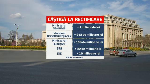 Romania isi taie la rectificare banii de autostrazi. Unde se duce miliardul de la drumuri