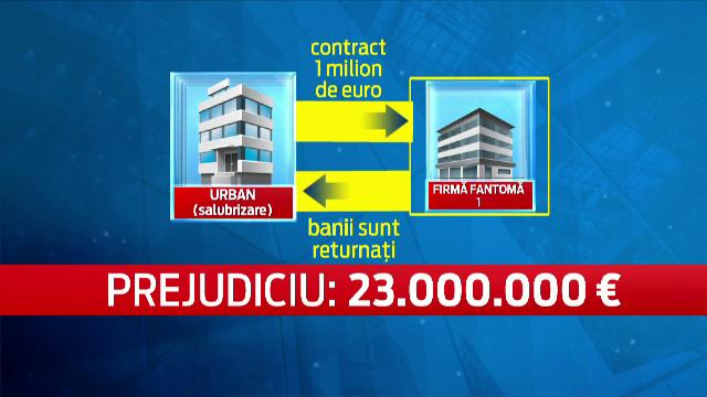 Perchezitii la firma de salubrizare Urban si la persoane suspectate de o evaziune de 23 milioane euro