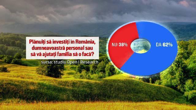 Romanii care se intorc in tara ar putea fi ajutati de stat sa deschida o afacere. Conditiile pentru a primi jumatate din suma