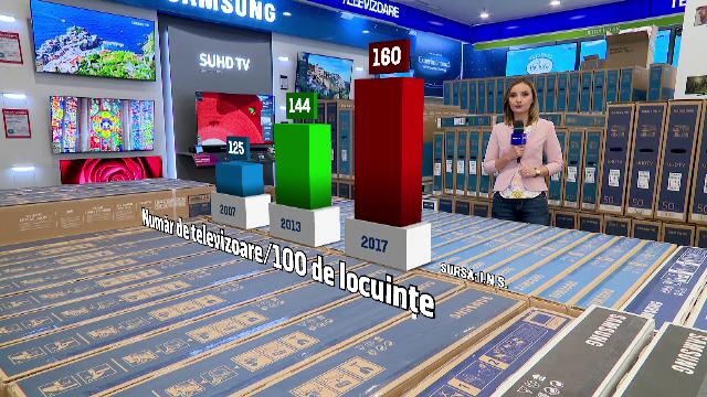 vânzare TV