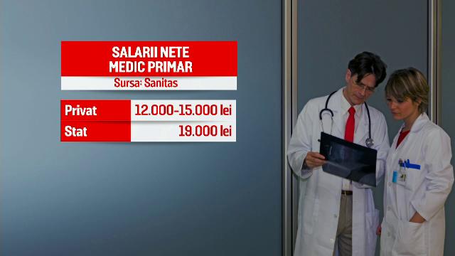 salarii medici