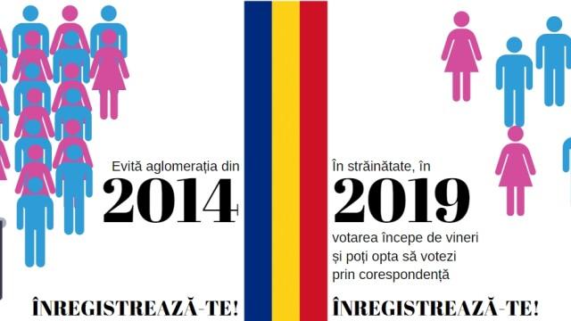 Numărul românilor înregistrați pe www.votstrainatate.ro. Cum vă puteţi înscrie