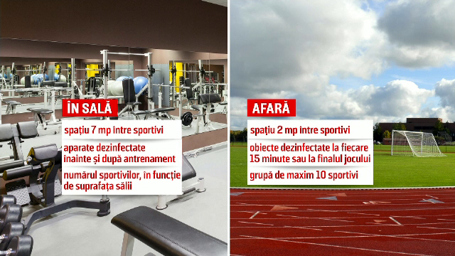 sport norme