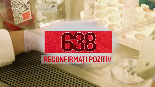 """Pacienți """"vindecați"""", confirmați din nou cu Covid-19. Care este explicația medicilor români"""