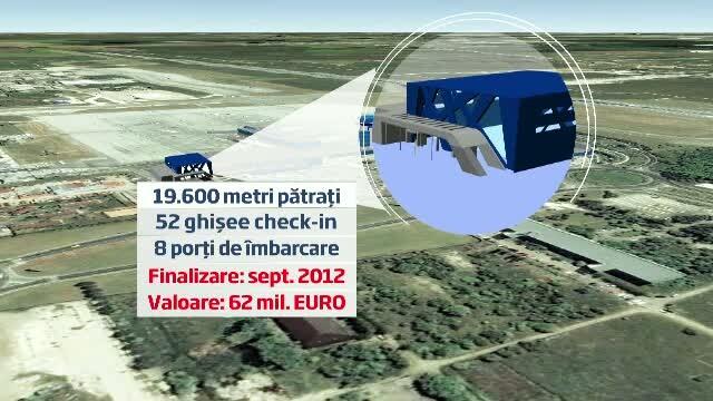 Aeroportul \'\'Henri Coanda\'\' se schimba din mers. Noua constructie va costa peste 60 milioane euro