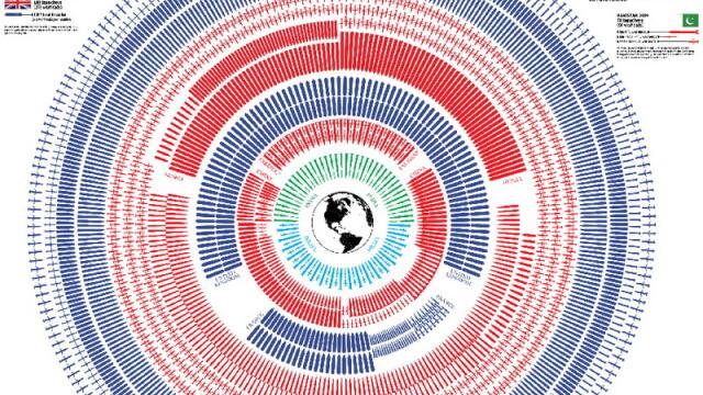 grafica arme nucleare, harta