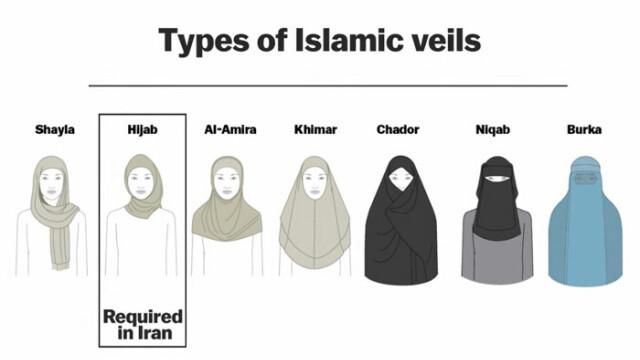 Campania unor femei din Iran care nu mai vor sa isi acopere capul: imaginea devenita simbolul unui protest unic - Imaginea 2