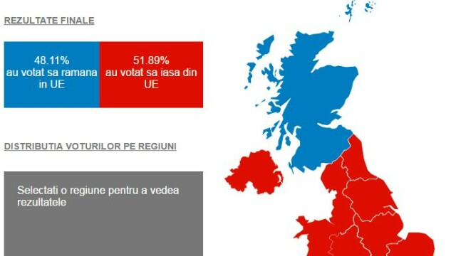 INFOGRAFIC INTERACTIV. Cum a votat fiecare regiune din Marea Britanie, la referendumul privind BREXIT