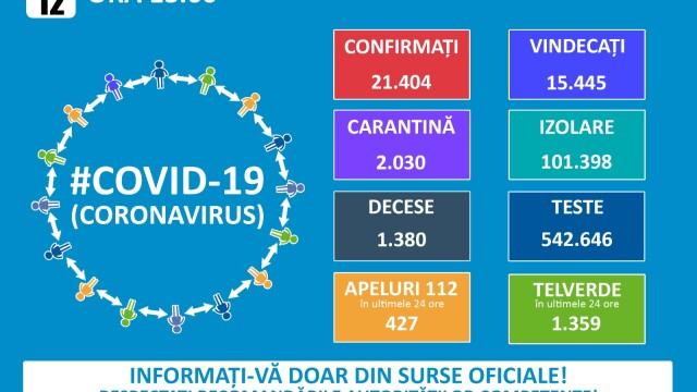 Coronavirus România, LIVE UPDATE 12 iunie. Bilanțul oficial al orei 13.00: 222 de noi cazuri de îmbolnăvire