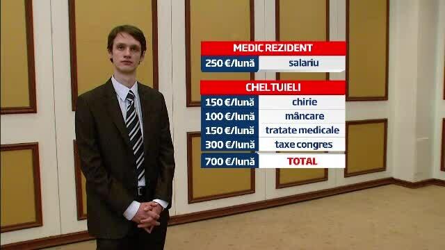 In ultimii 6 ani, 20.000 de medici au plecat din Romania. Statul a pierdut peste 226 de mil. de euro