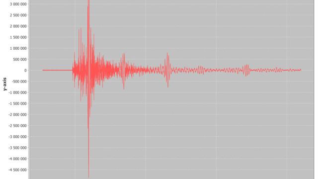 Trei cutremure in Vrancea: magnitudinile cuprinse intre 3,1 si 3,9