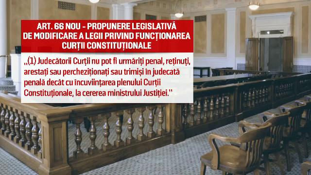 proiect lege CCR