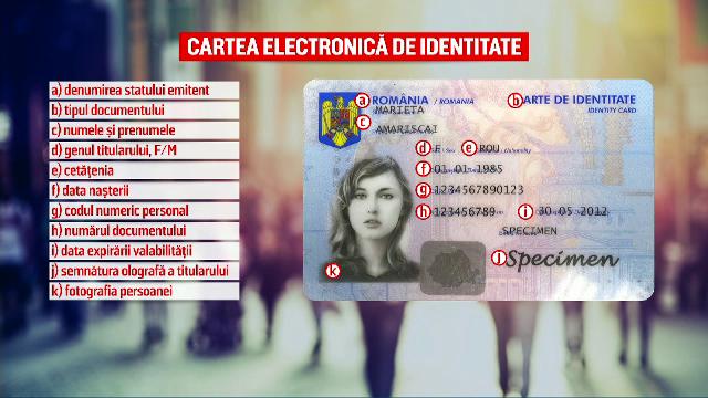 Românii vor avea carduri electronice de identitate. Ce se întâmplă cu cei care nu vor \
