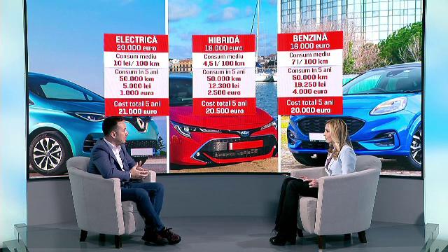 Adrian Mitrea: Dacă ai 10.000 de euro pentru o mașină nouă, ar trebui să fii ignorant să nu iei în calcul o mașină electrică