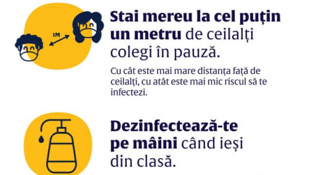 Cum arată ghidul de prevenire a Sars-Cov-2 destinat elevilor din România. GALERIE FOTO - 4