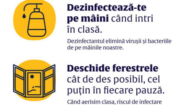 Cum arată ghidul de prevenire a Sars-Cov-2 destinat elevilor din România. GALERIE FOTO - 5