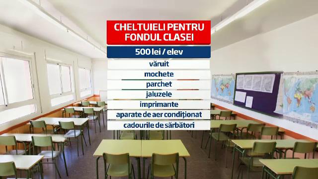 Fondul clasei ar putea fi legalizat de Ministerul Educatiei. Cat plateste un parinte in fiecare an