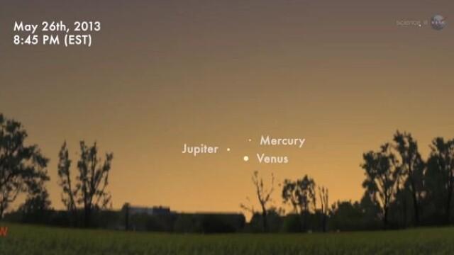 Fenomen spectaculos pe cer in aceasta saptamana: ce se va putea vedea la apusul Soarelui