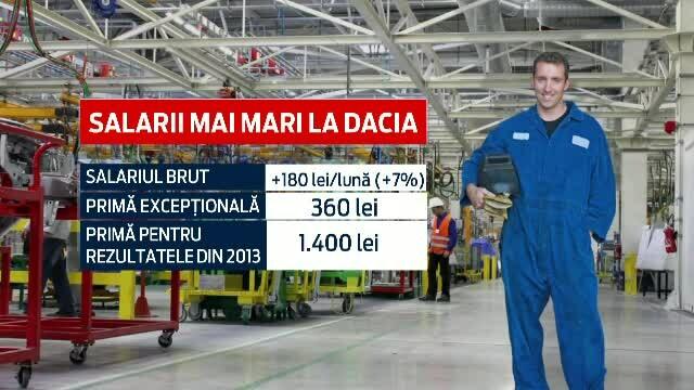 salarii Dacia