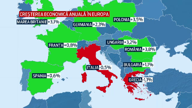 Romania, fruntasa Europei la crestere economica si anul acesta. Cat de mult producem dupa ce am iesit din criza