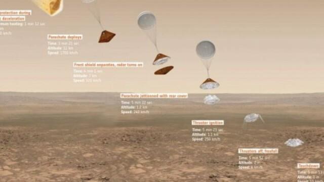 Roman acuzat de Agentia Spatiala Italiana ca e responsabil pentru prabusirea unui modul pe Marte